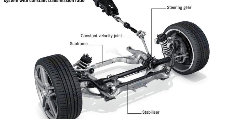 Cara Menghindari Kerusakan Power Steering Mobil Mudah